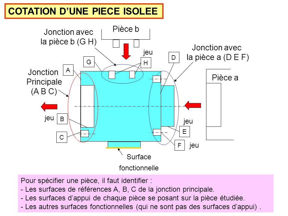 Cotation fonctionnelle ppt t l charger - Calculer surface d une piece ...