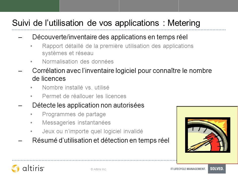 Suivi de l'utilisation de vos applications : Metering