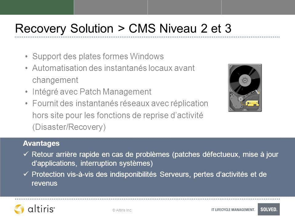 Recovery Solution > CMS Niveau 2 et 3