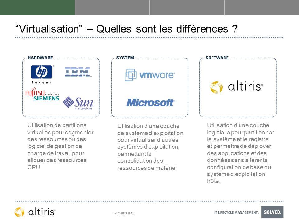 Virtualisation – Quelles sont les différences