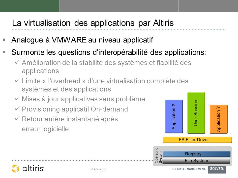 La virtualisation des applications par Altiris