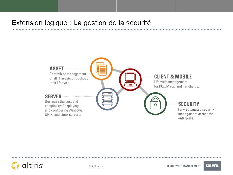 Extension logique : La gestion de la sécurité