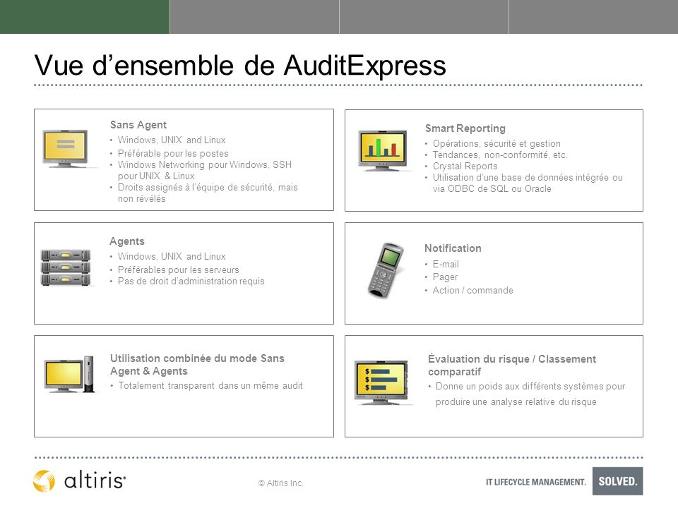Vue d'ensemble de AuditExpress