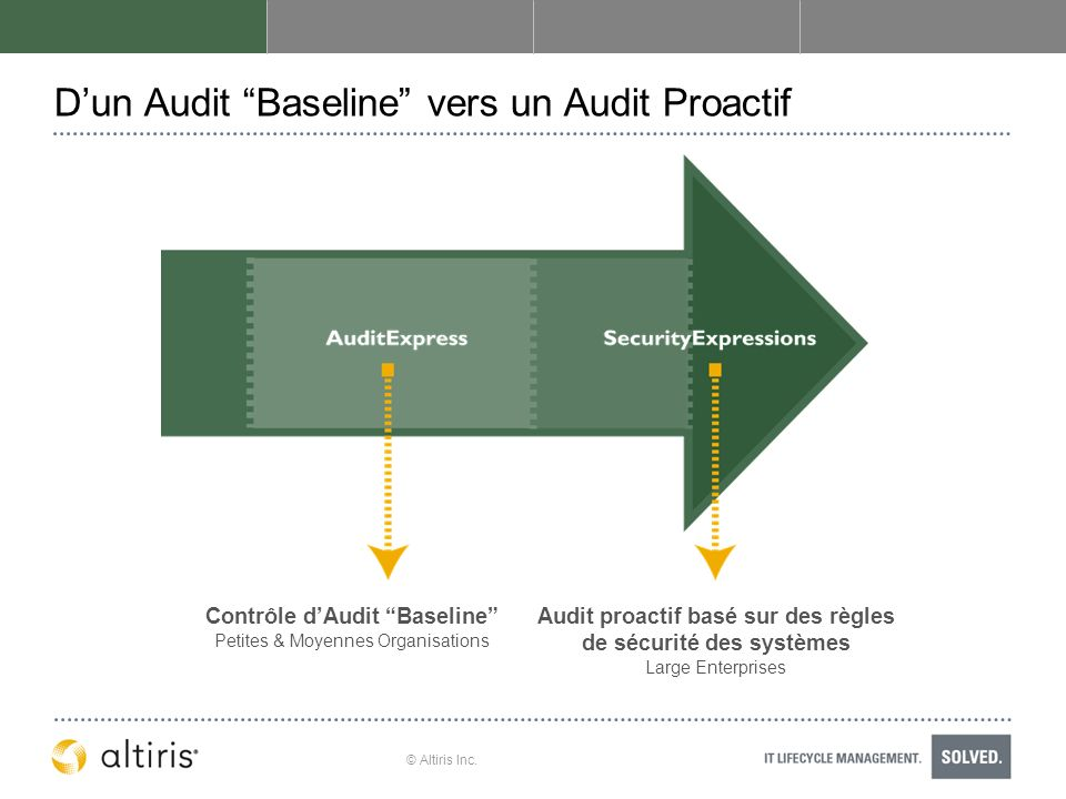 D'un Audit Baseline vers un Audit Proactif