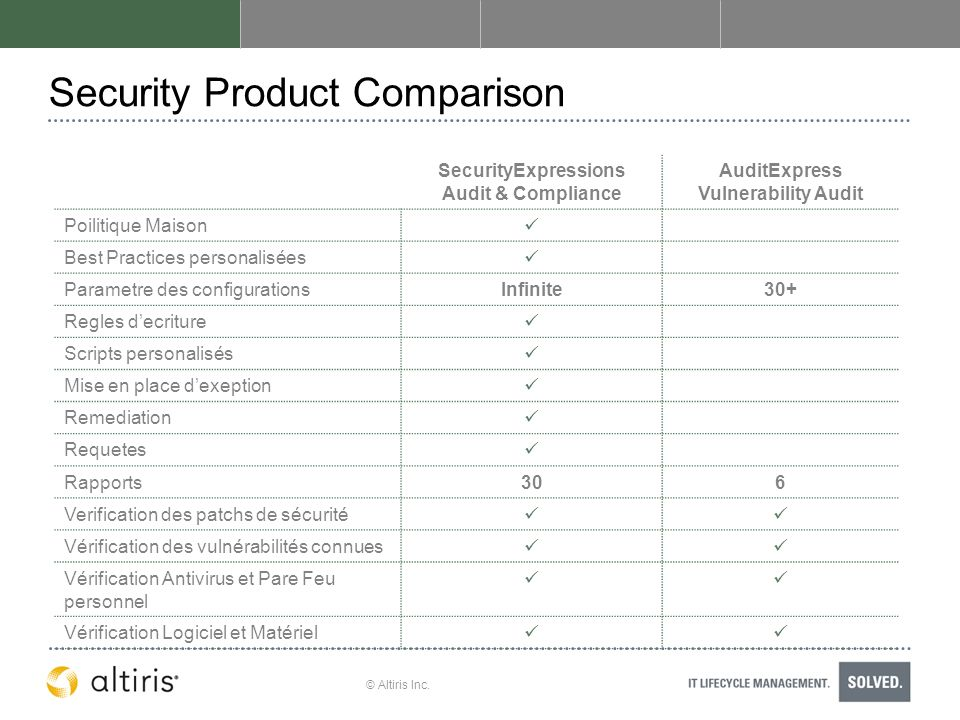Security Product Comparison
