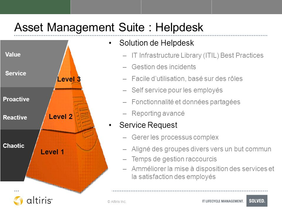 Asset Management Suite : Helpdesk
