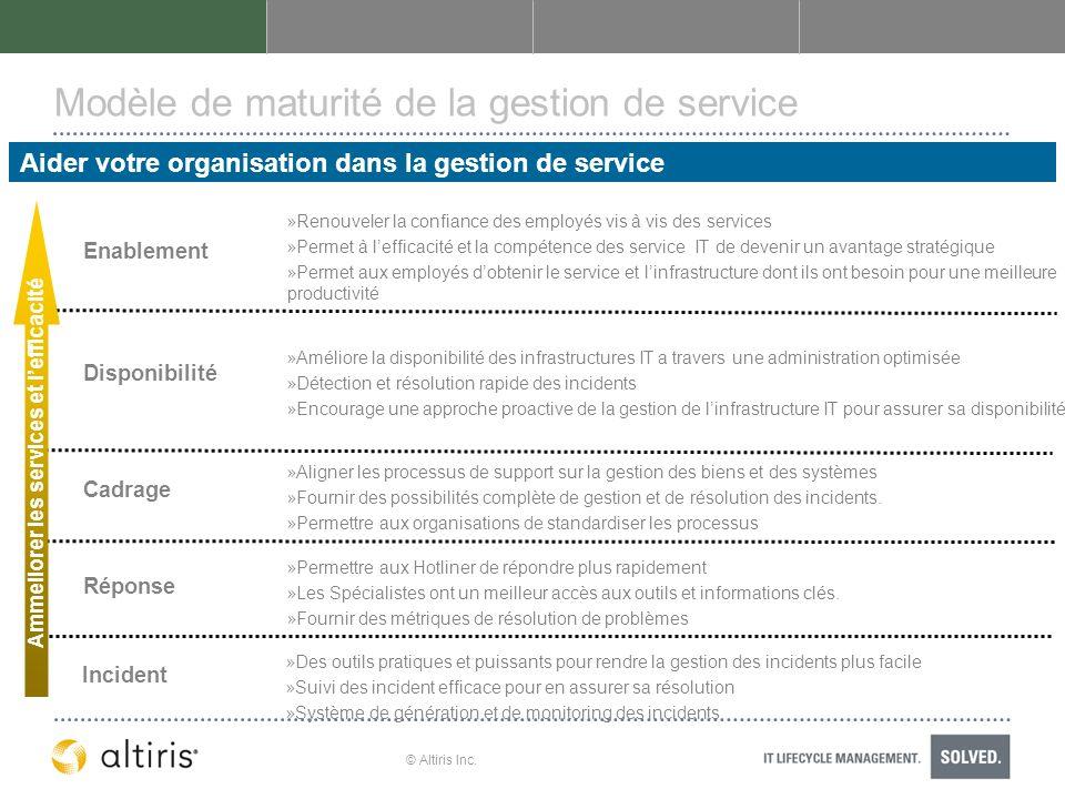 Modèle de maturité de la gestion de service