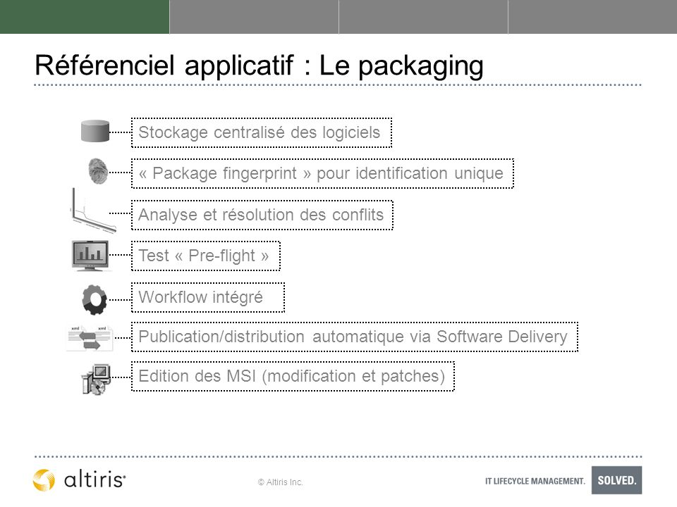 Référenciel applicatif : Le packaging