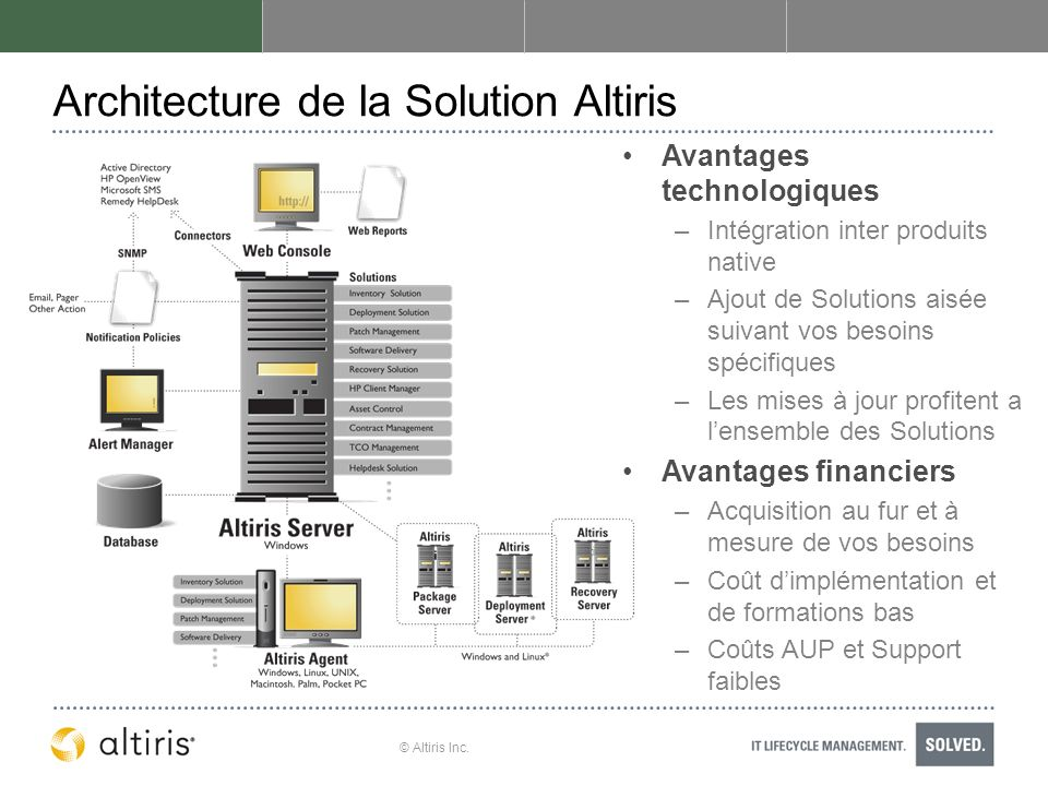 Architecture de la Solution Altiris