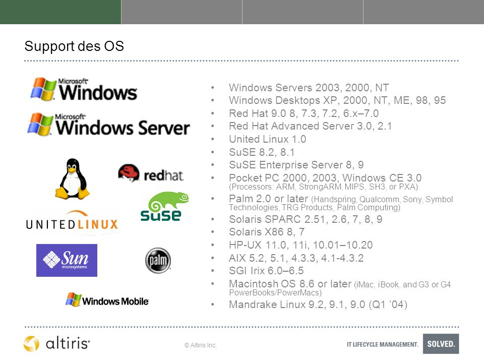 Support des OS Windows Servers 2003, 2000, NT