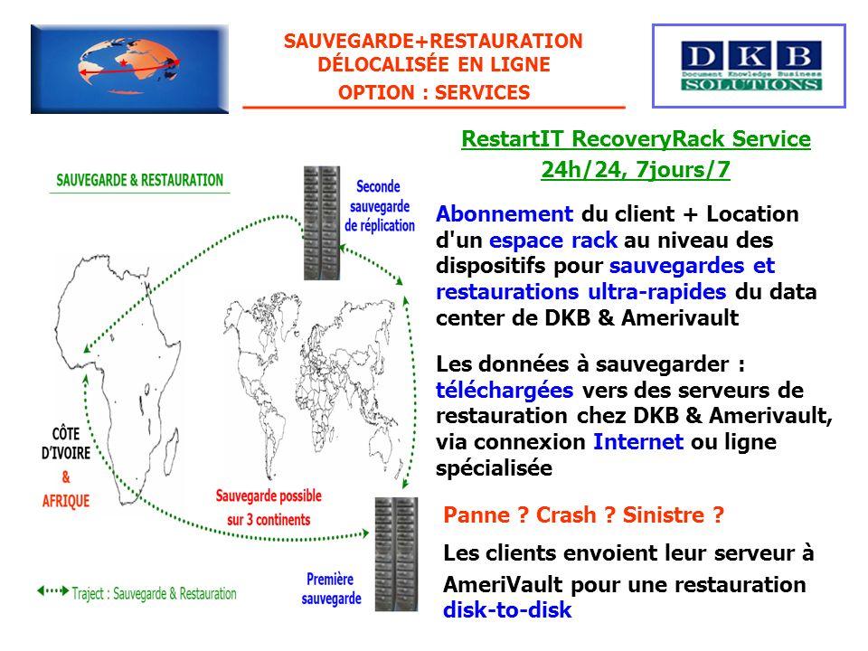 RestartIT RecoveryRack Service 24h/24, 7jours/7