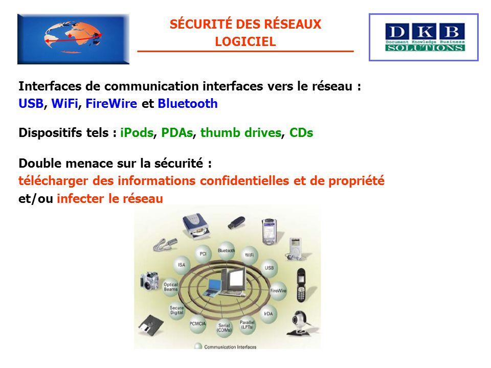 SÉCURITÉ DES RÉSEAUX LOGICIEL. Interfaces de communication interfaces vers le réseau : USB, WiFi, FireWire et Bluetooth.