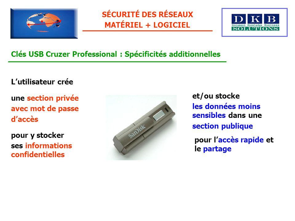 SÉCURITÉ DES RÉSEAUX MATÉRIEL + LOGICIEL. Clés USB Cruzer Professional : Spécificités additionnelles.