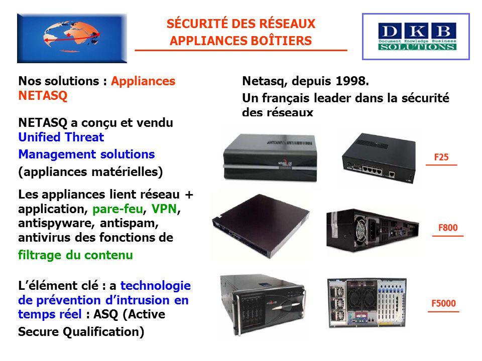 SÉCURITÉ DES RÉSEAUX APPLIANCES BOÎTIERS. Nos solutions : Appliances NETASQ. Netasq, depuis 1998.