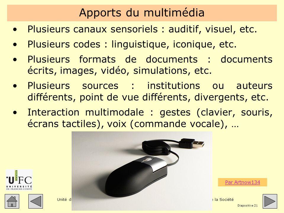 Apports du multimédia Plusieurs canaux sensoriels : auditif, visuel, etc. Plusieurs codes : linguistique, iconique, etc.