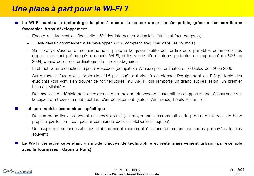 Une place à part pour le Wi-Fi