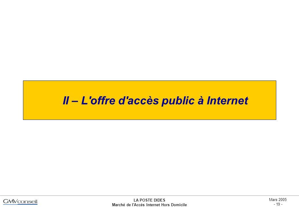 II – L offre d accès public à Internet