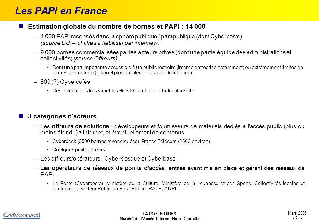 Les PAPI en France Estimation globale du nombre de bornes et PAPI : 14 000.