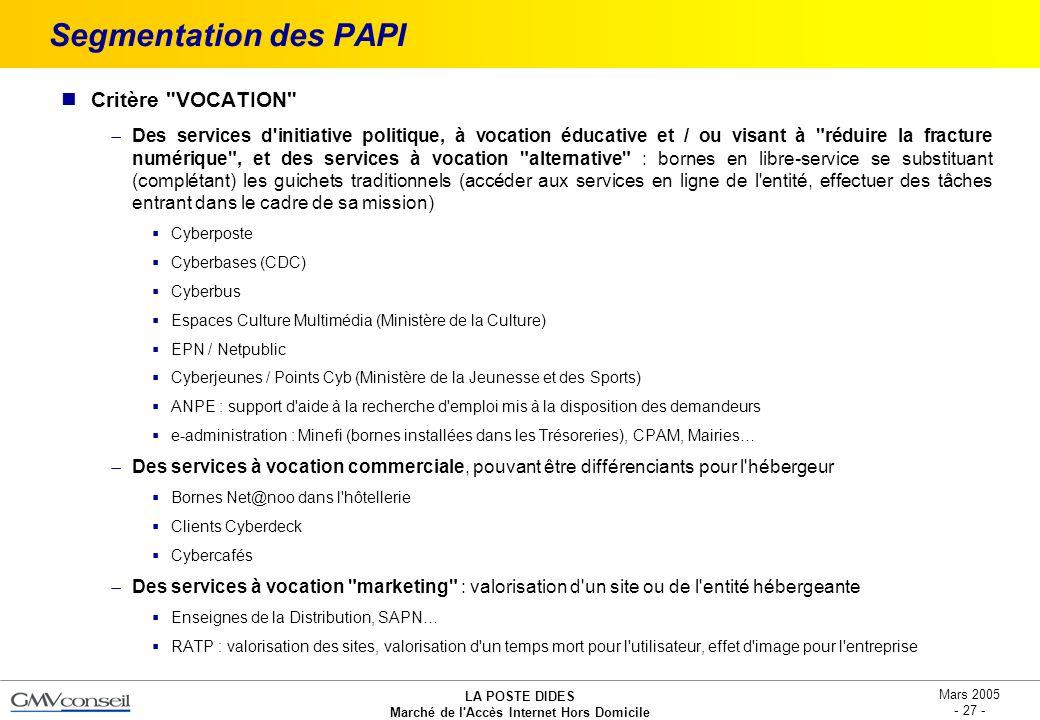 Segmentation des PAPI Critère VOCATION
