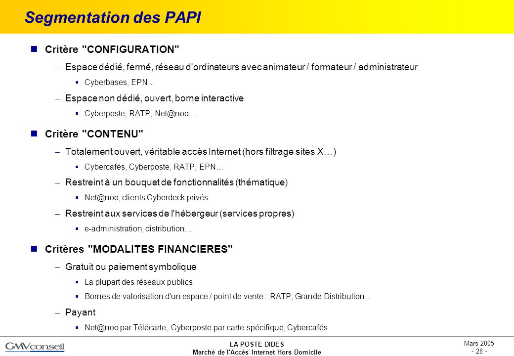 Segmentation des PAPI Critère CONFIGURATION Critère CONTENU