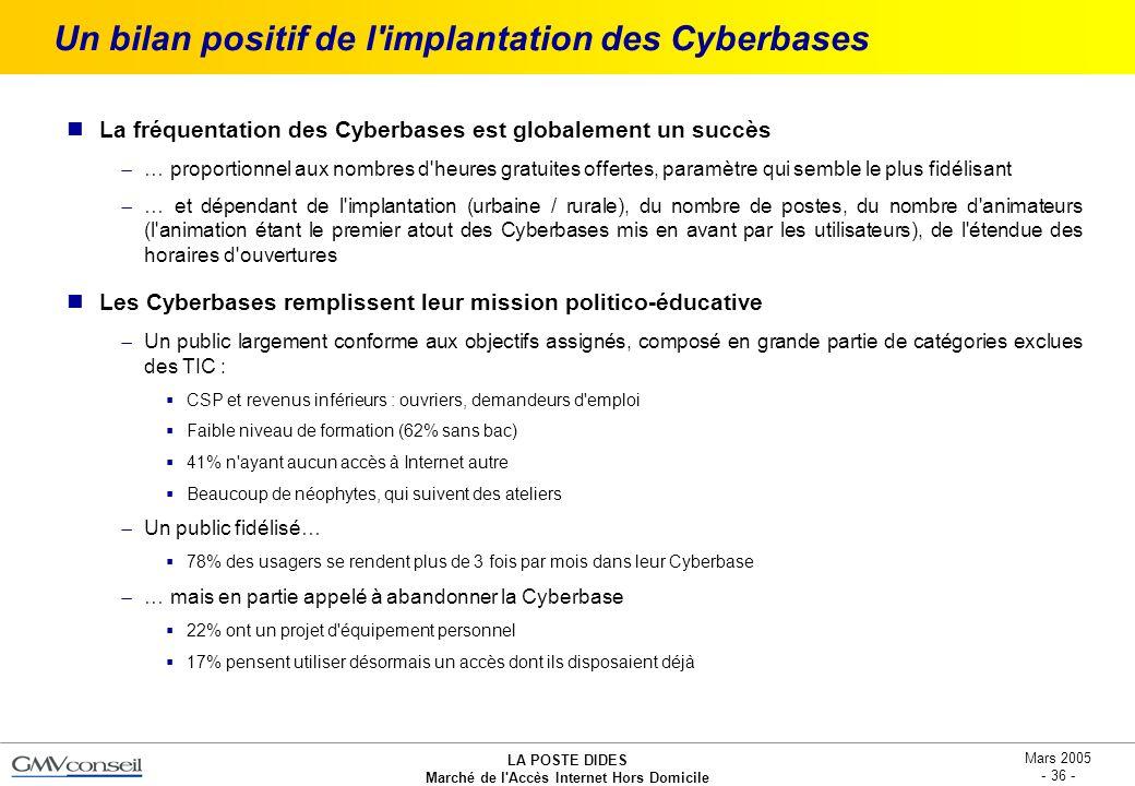 Un bilan positif de l implantation des Cyberbases