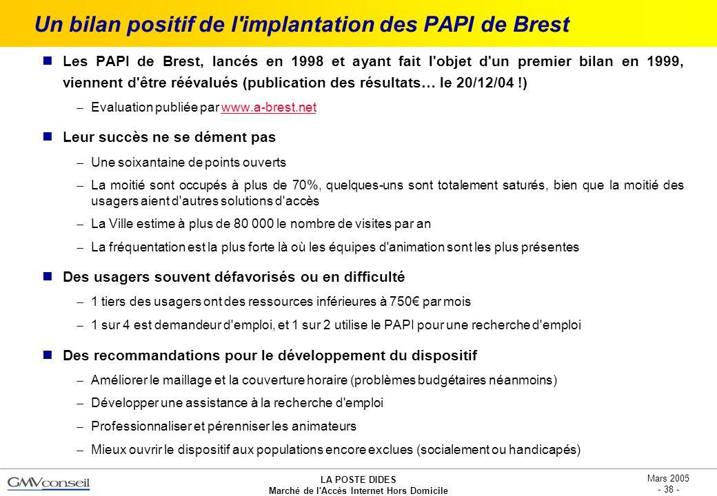 Un bilan positif de l implantation des PAPI de Brest