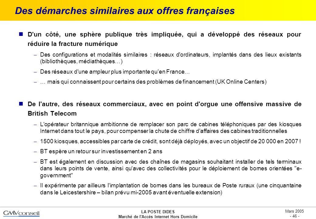 Des démarches similaires aux offres françaises