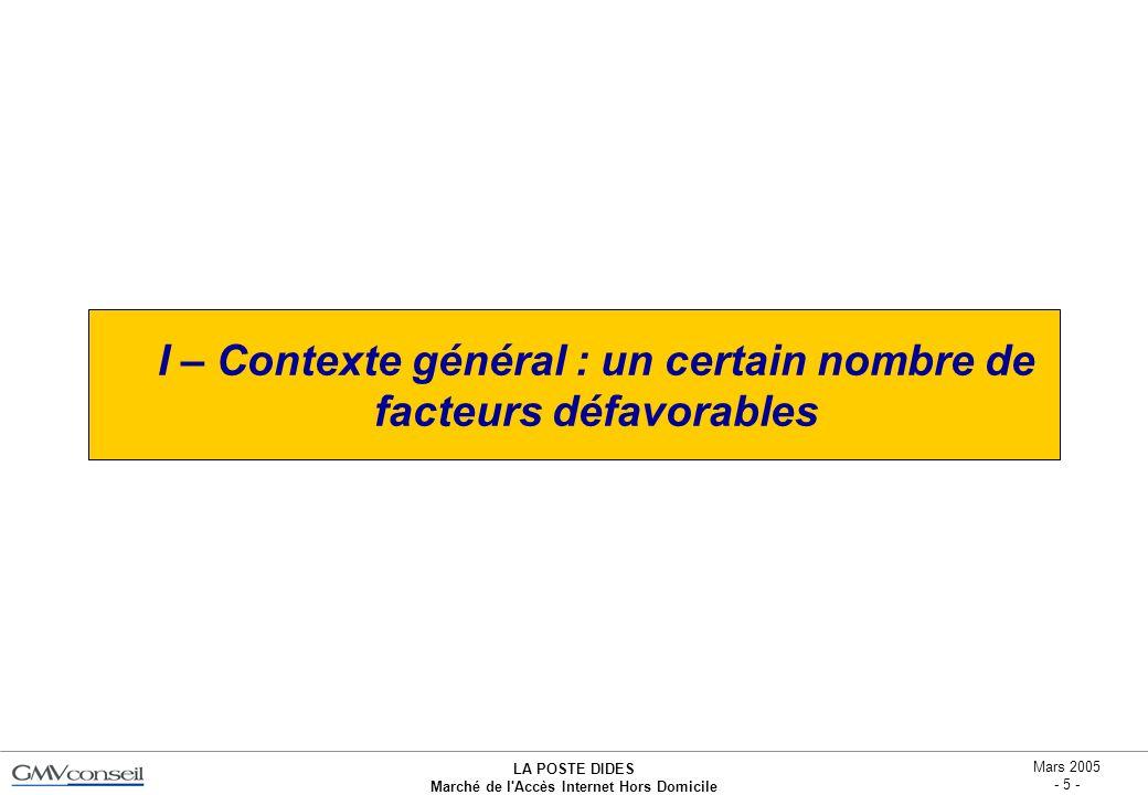 I – Contexte général : un certain nombre de facteurs défavorables