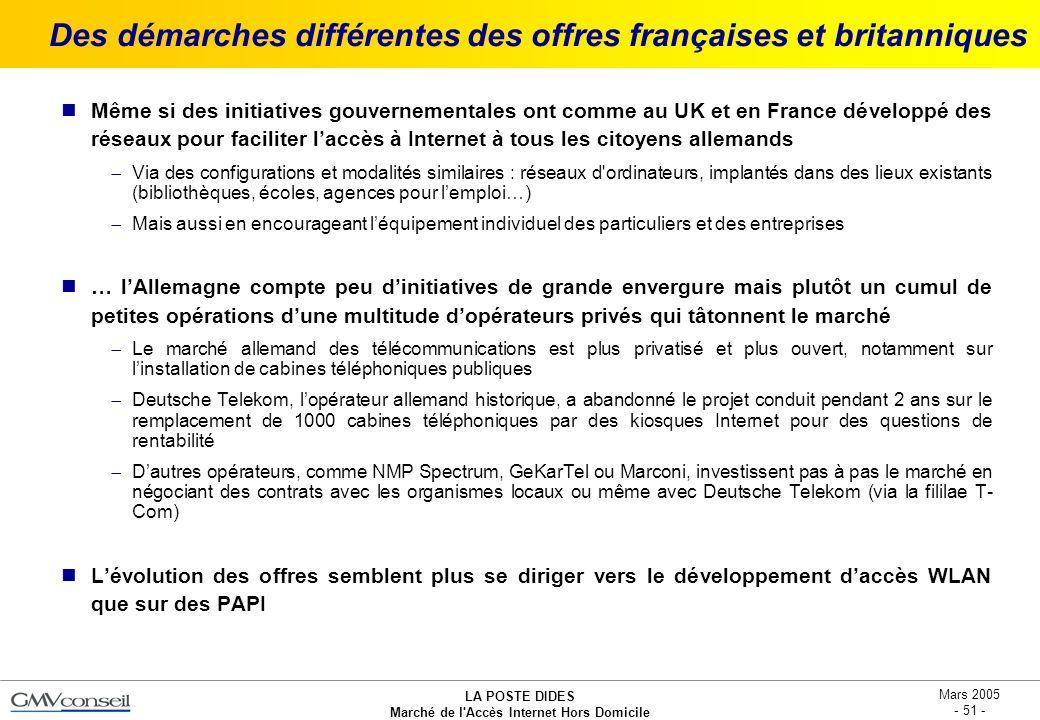 Des démarches différentes des offres françaises et britanniques