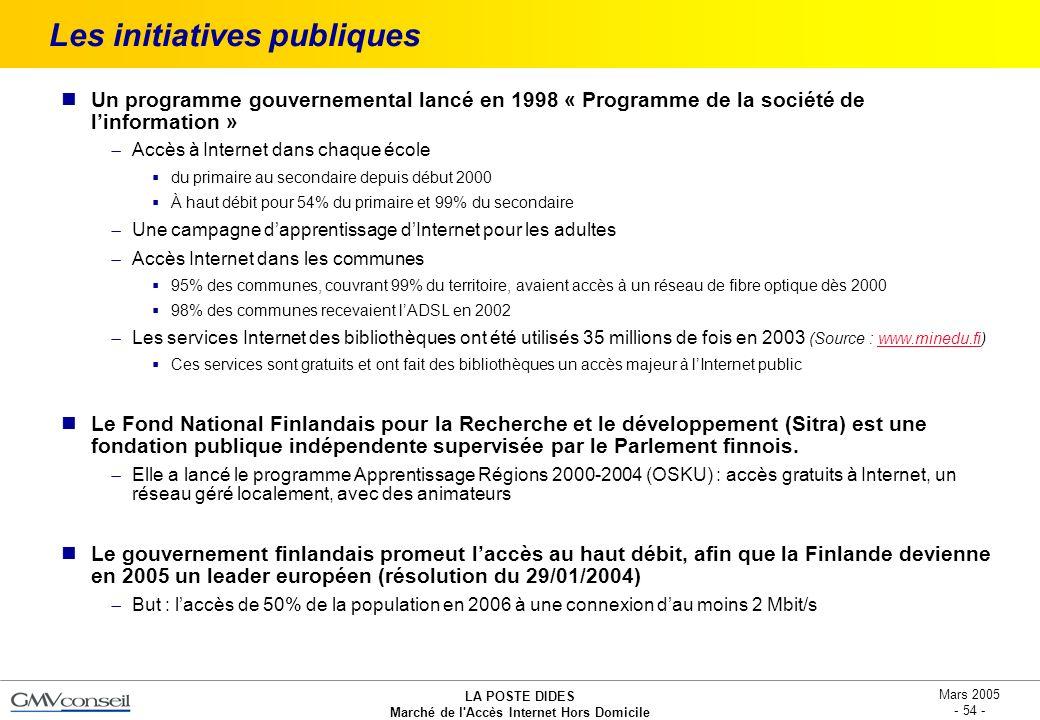 Les initiatives publiques