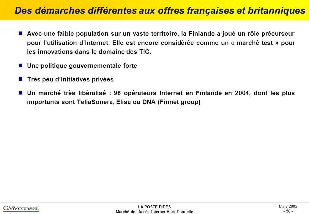 Des démarches différentes aux offres françaises et britanniques
