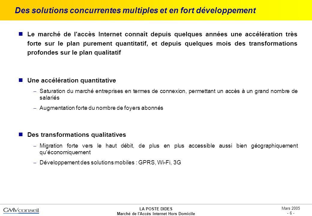 Des solutions concurrentes multiples et en fort développement