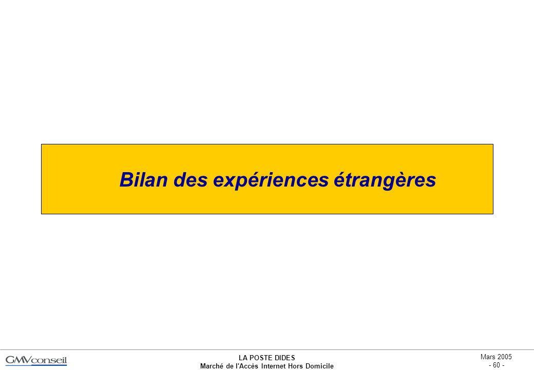Bilan des expériences étrangères