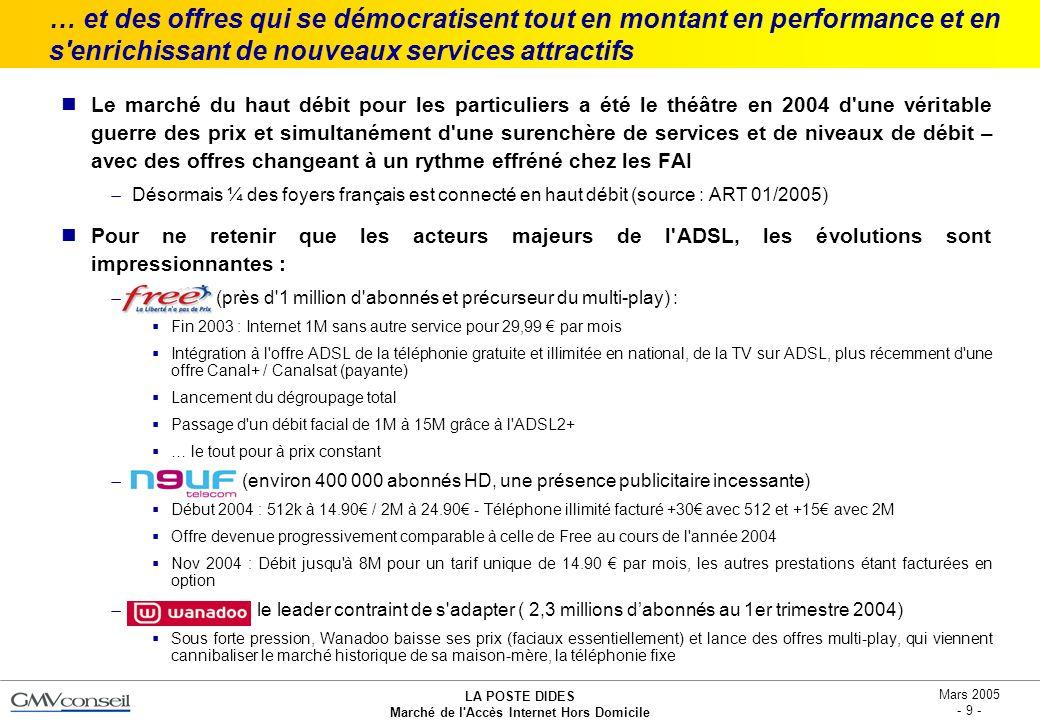 March de l 39 acc s internet hors domicile analyse de l - Ne plus recevoir de coup de telephone publicitaire ...