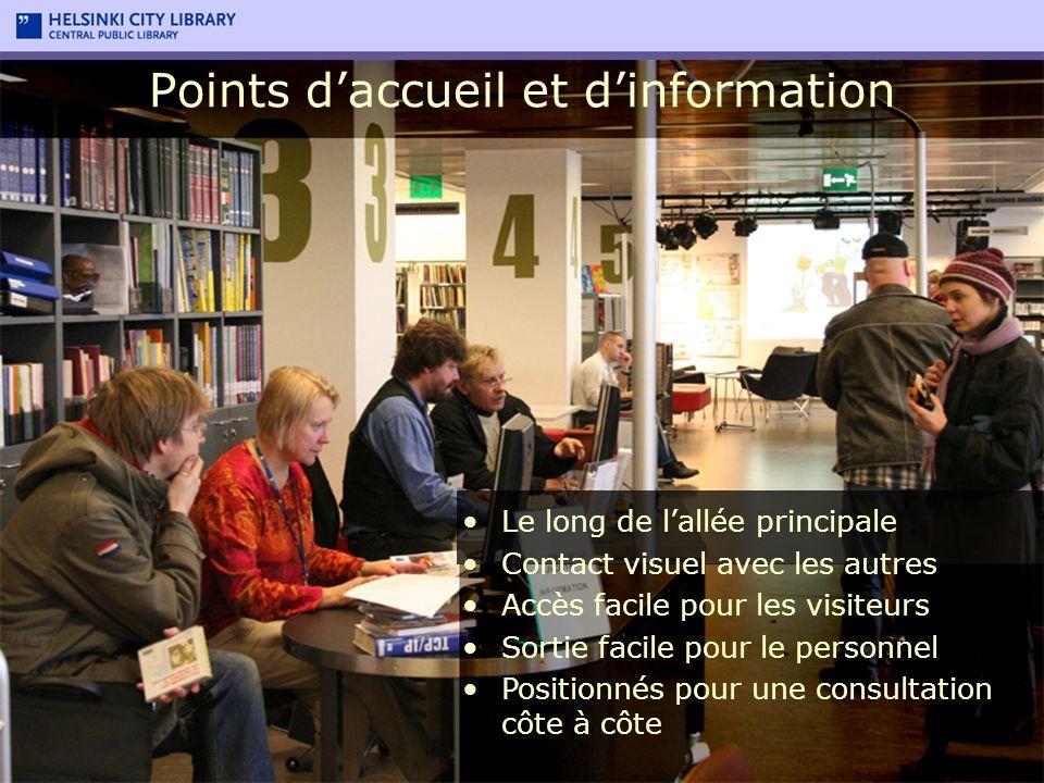 Points d'accueil et d'information
