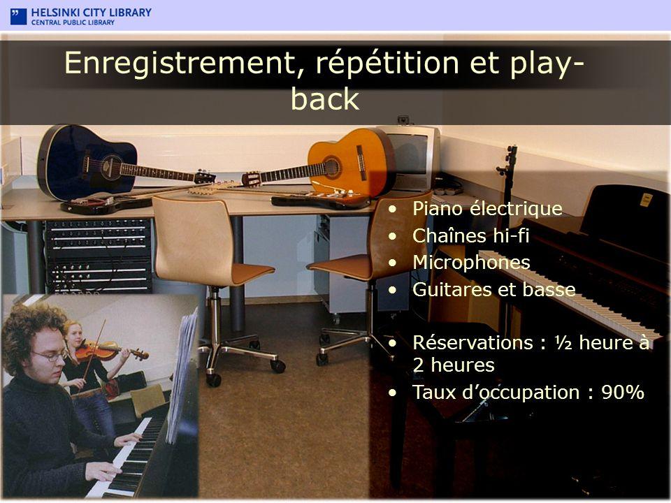 Enregistrement, répétition et play-back