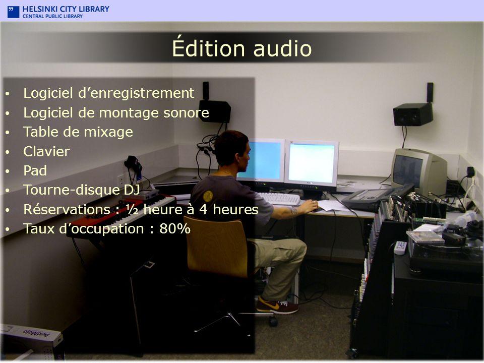 Édition audio Logiciel d'enregistrement Logiciel de montage sonore