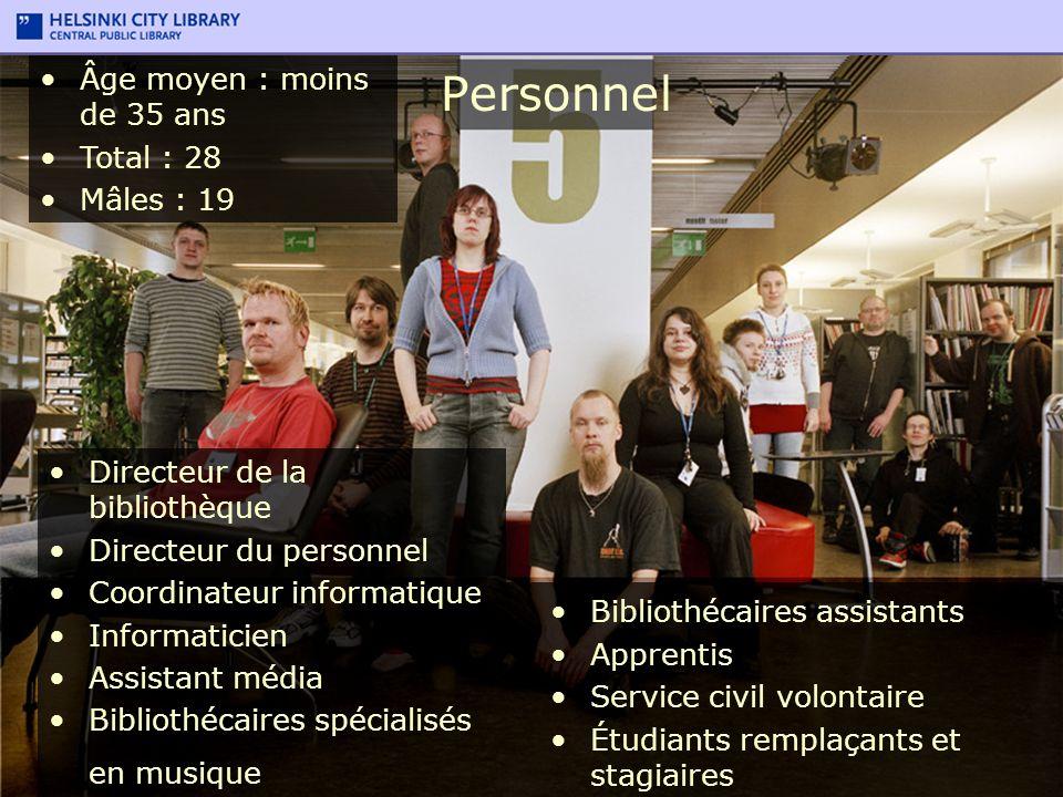 Personnel Âge moyen : moins de 35 ans Total : 28 Mâles : 19