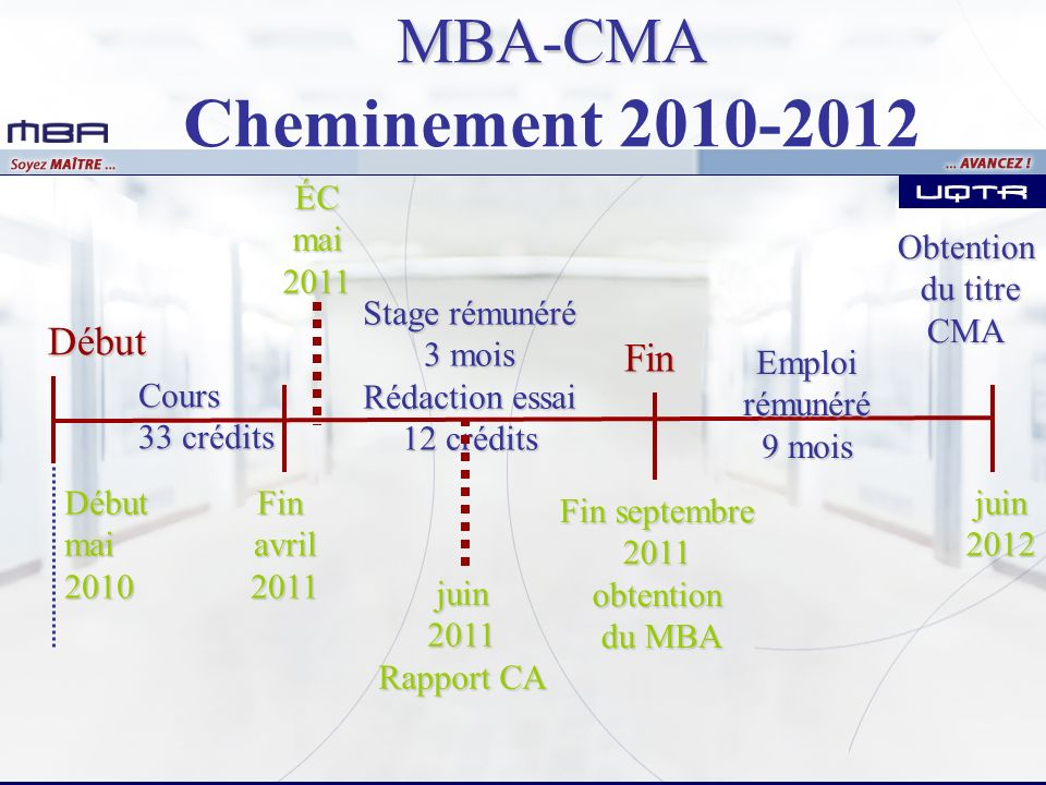 Cheminement 2010-2012 MBA-CMA Début Fin ÉC mai 2011 Obtention du titre