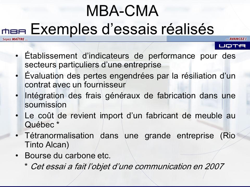 MBA-CMA Exemples d'essais réalisés