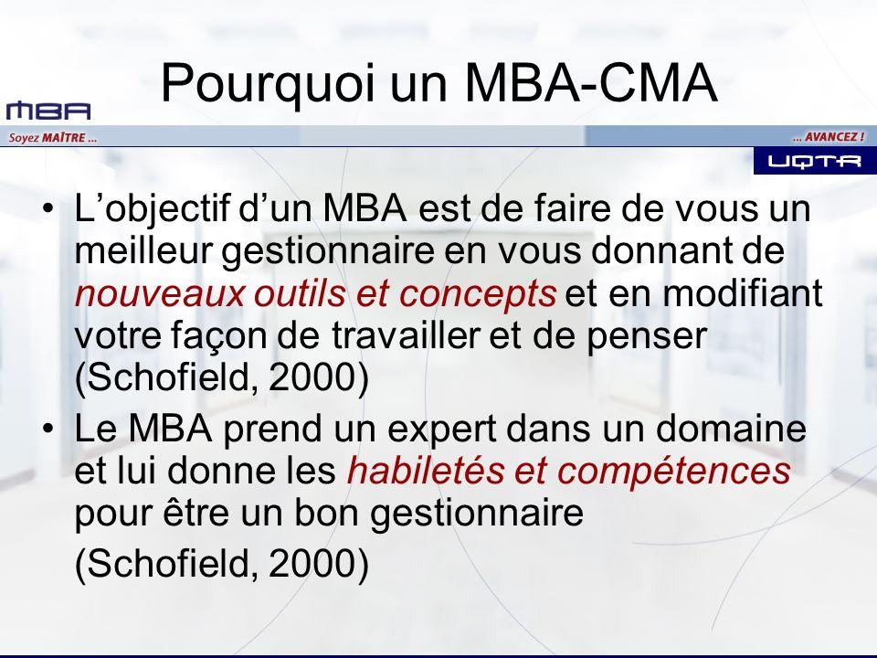 Pourquoi un MBA-CMA