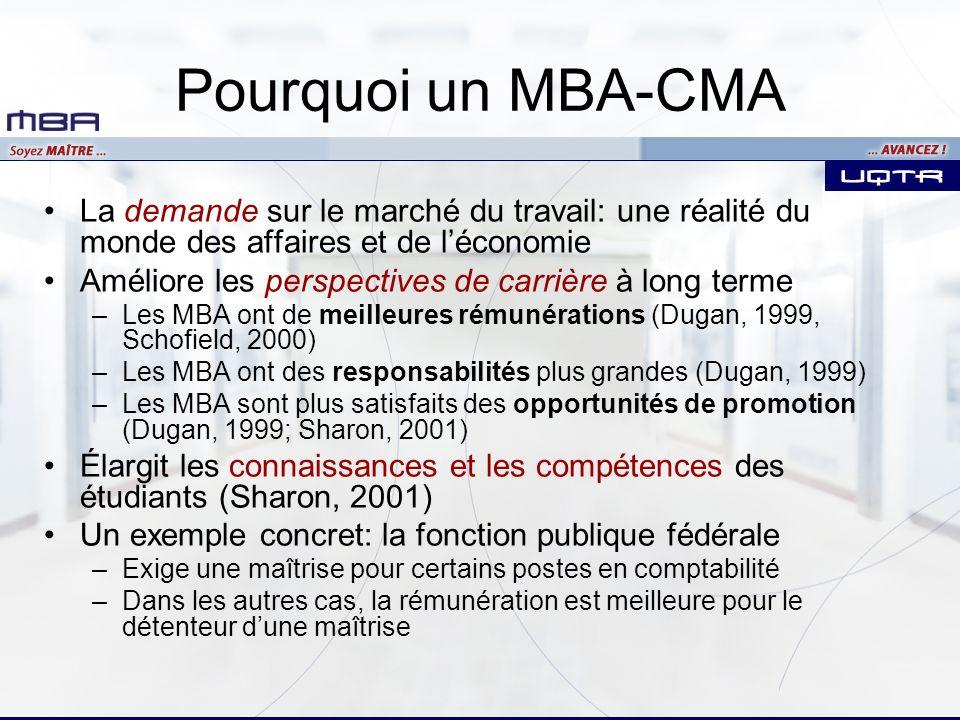 Pourquoi un MBA-CMA La demande sur le marché du travail: une réalité du monde des affaires et de l'économie.