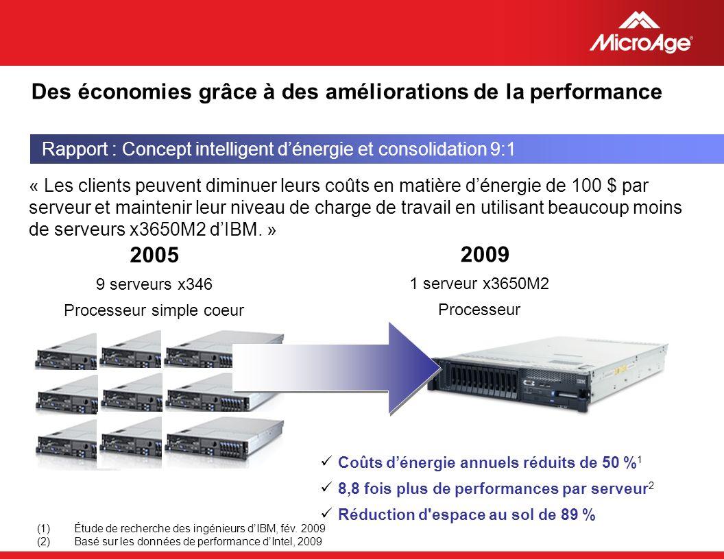 Des économies grâce à des améliorations de la performance