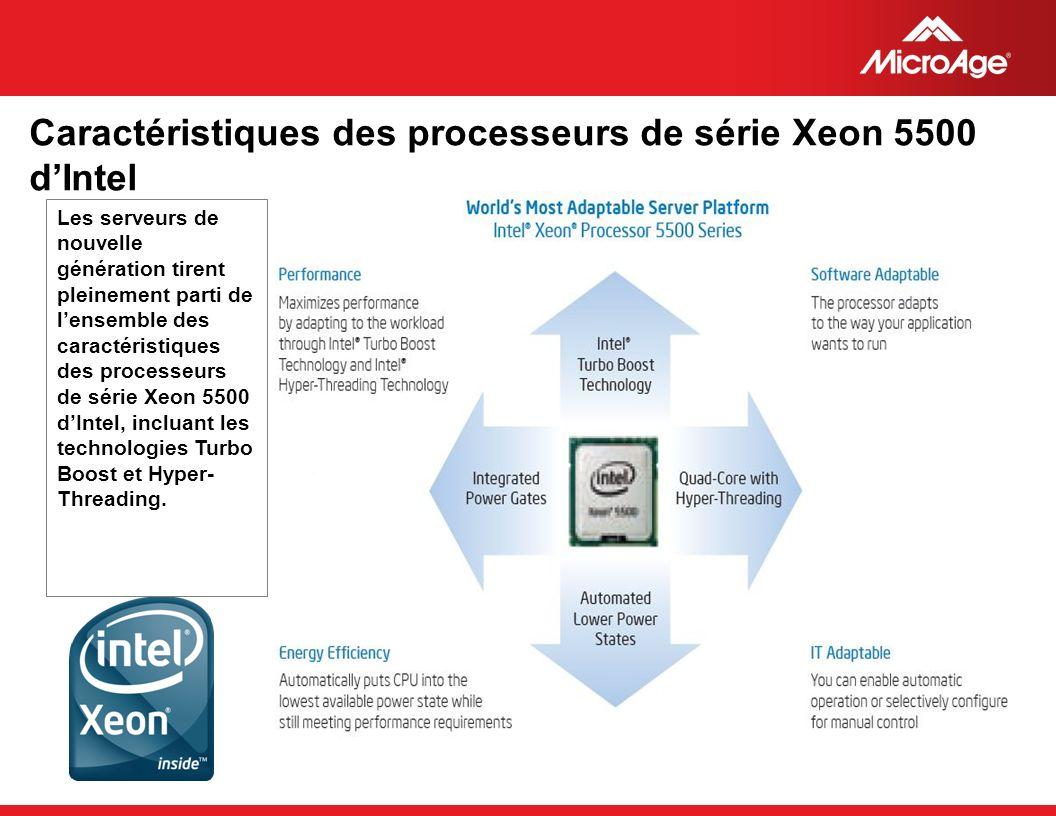 Caractéristiques des processeurs de série Xeon 5500 d'Intel
