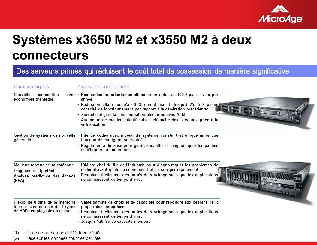 Systèmes x3650 M2 et x3550 M2 à deux connecteurs