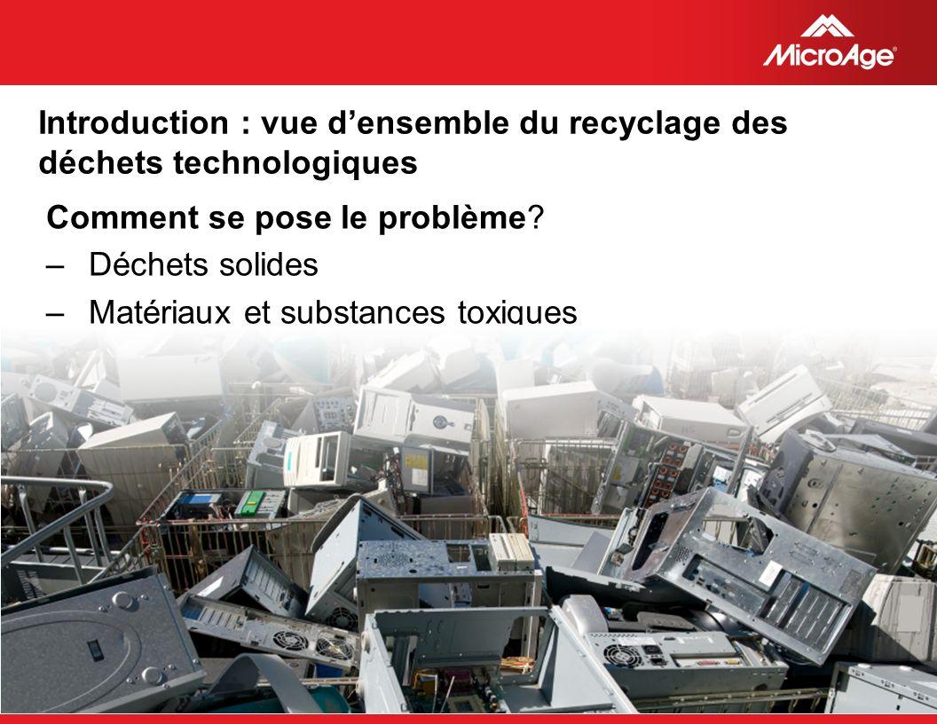 Introduction : vue d'ensemble du recyclage des déchets technologiques