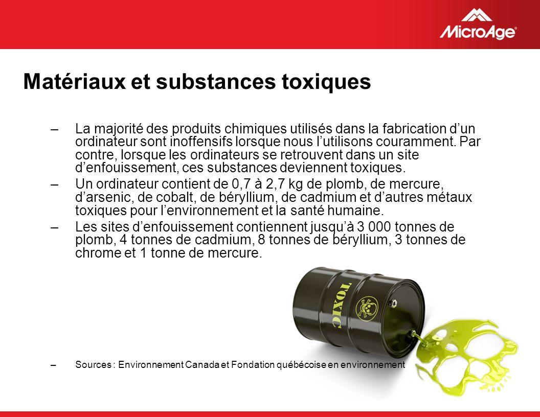Matériaux et substances toxiques