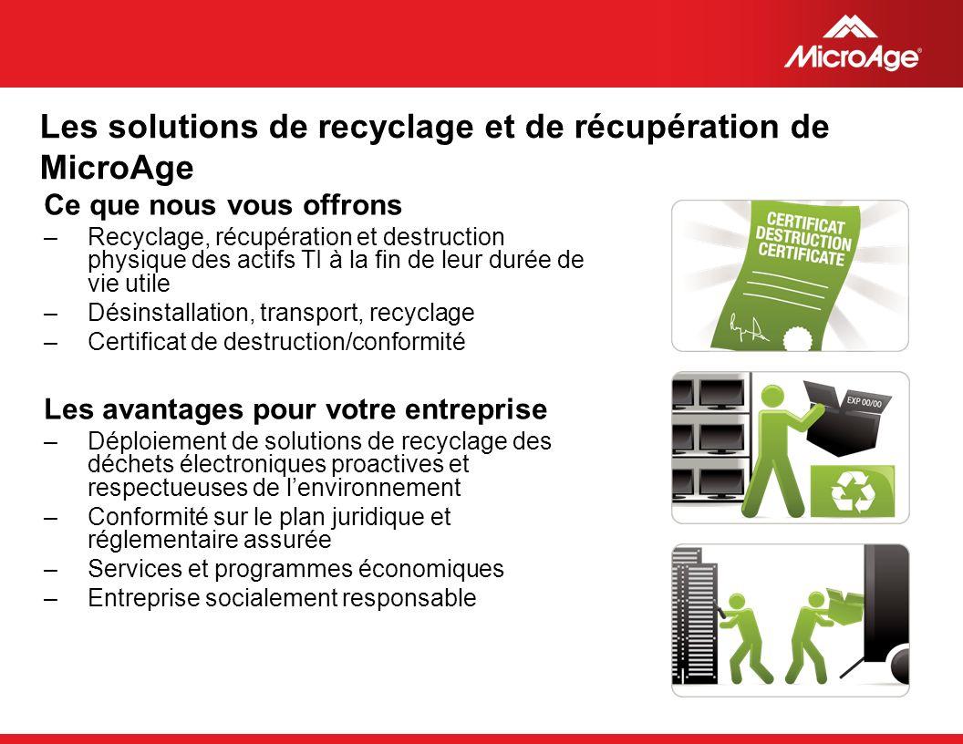 Les solutions de recyclage et de récupération de MicroAge