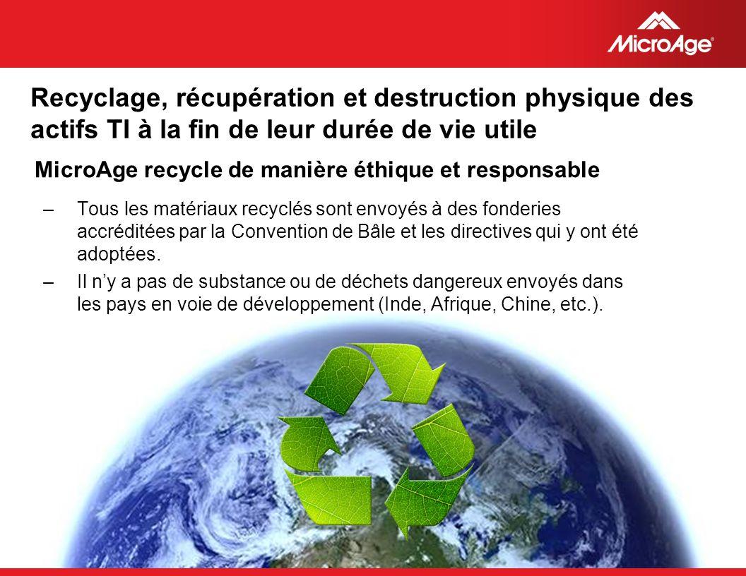 Recyclage, récupération et destruction physique des actifs TI à la fin de leur durée de vie utile