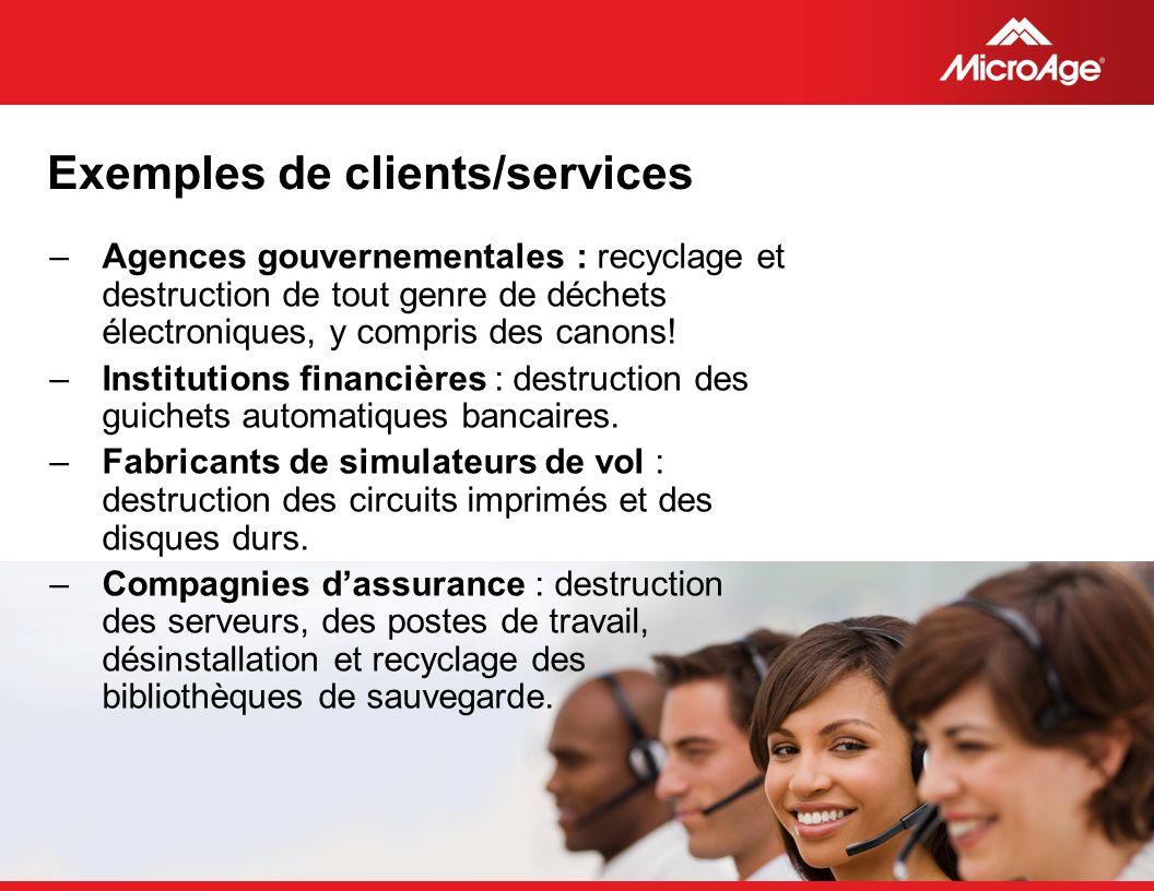Exemples de clients/services